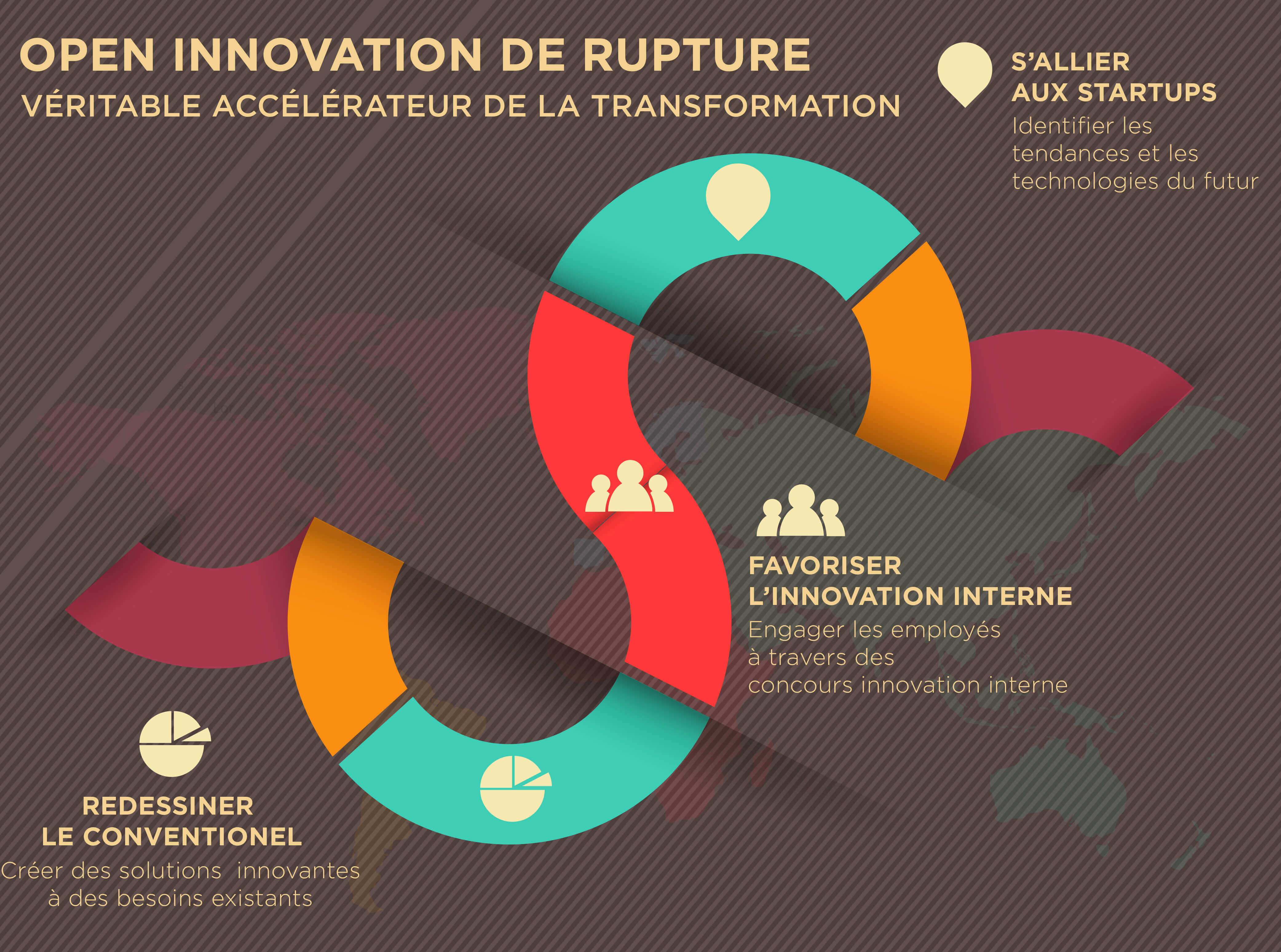 open-innovation-de-rupture